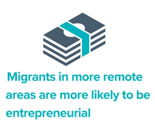 Starting Over: Migrant Entrepreneurship In Scotland