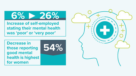 <hr><h4>Mental Health – Where small employers need support too</h4>