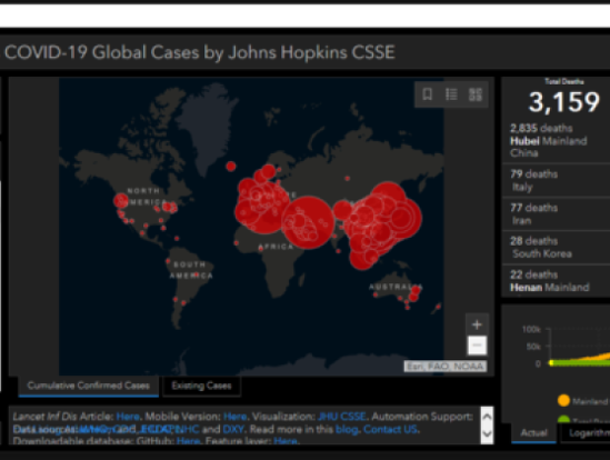 Will Coronavirus result in more cyber attacks for small businesses?