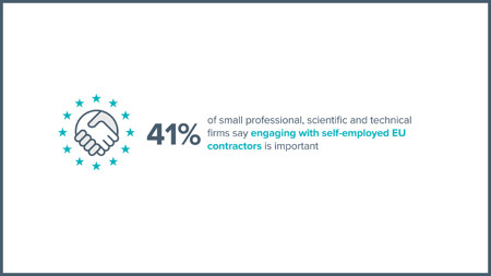 Engaging with self-employed EU contractors is important